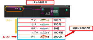 【UE4】連想配列(Map)と集合(Set)について【★★】